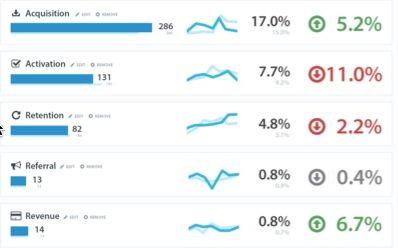 Pirate-metrics