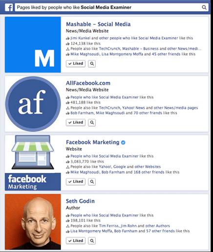 ck-facebook-page-fans-social-media-examiner