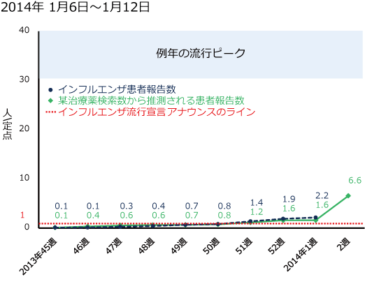p_01z_new
