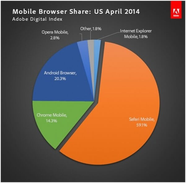browser-20140605-2