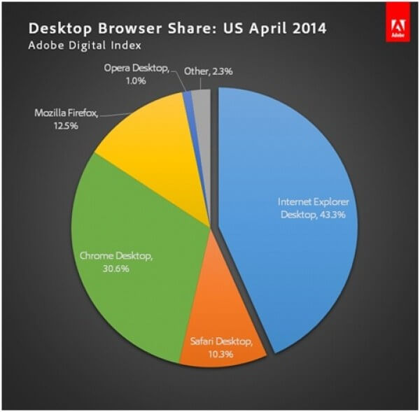 browser-20140605-3