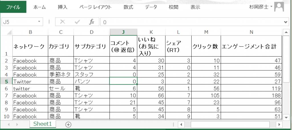 SNS_matrics